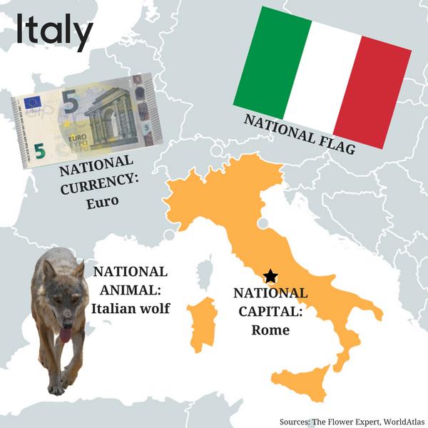 Newsela countries of the world italy map 1 mapchartnewsela staff wolf image wikimedia commons gumiabroncs Choice Image