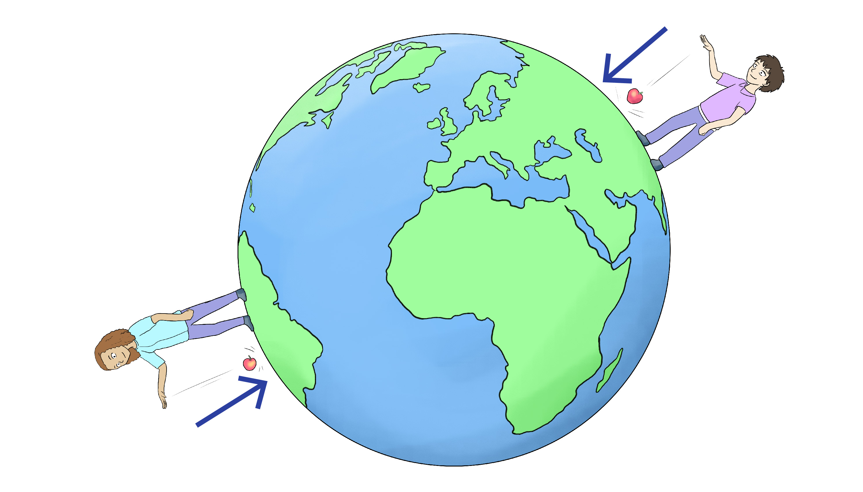 why we don'tfalloff earth සඳහා පින්තුර ප්රතිඵල