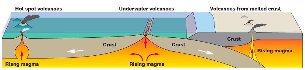 Newsela What Is A Volcano