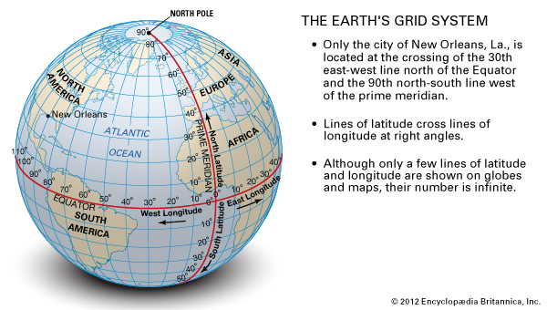 Newsela what are latitude and longitude drawing the earth grid gumiabroncs Image collections