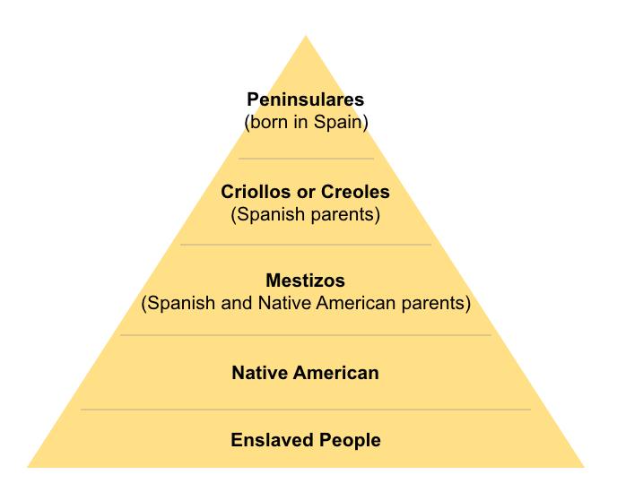 Ethnic Background Definition
