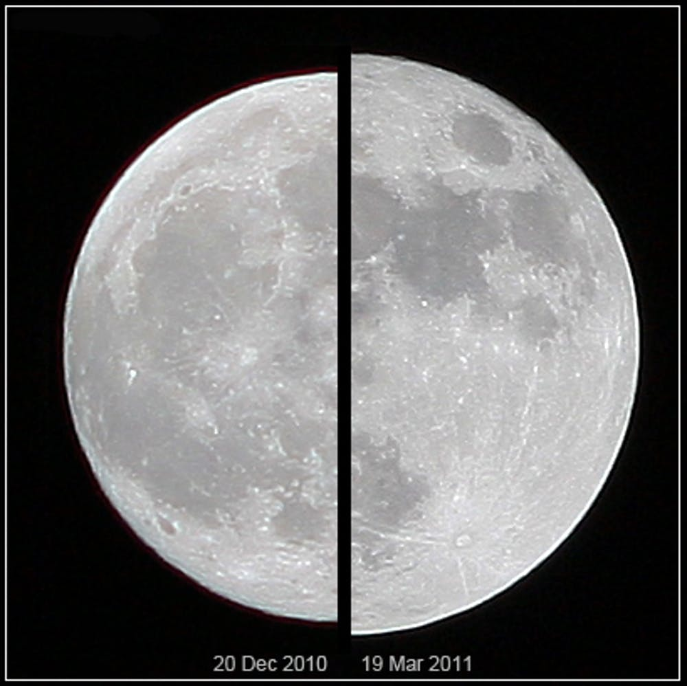 """Image 5. Appearance of an """"average"""" moon versus a supermoon. Photo by: Marcoaliaslama, CC BY-SA. [click to enlarge]"""